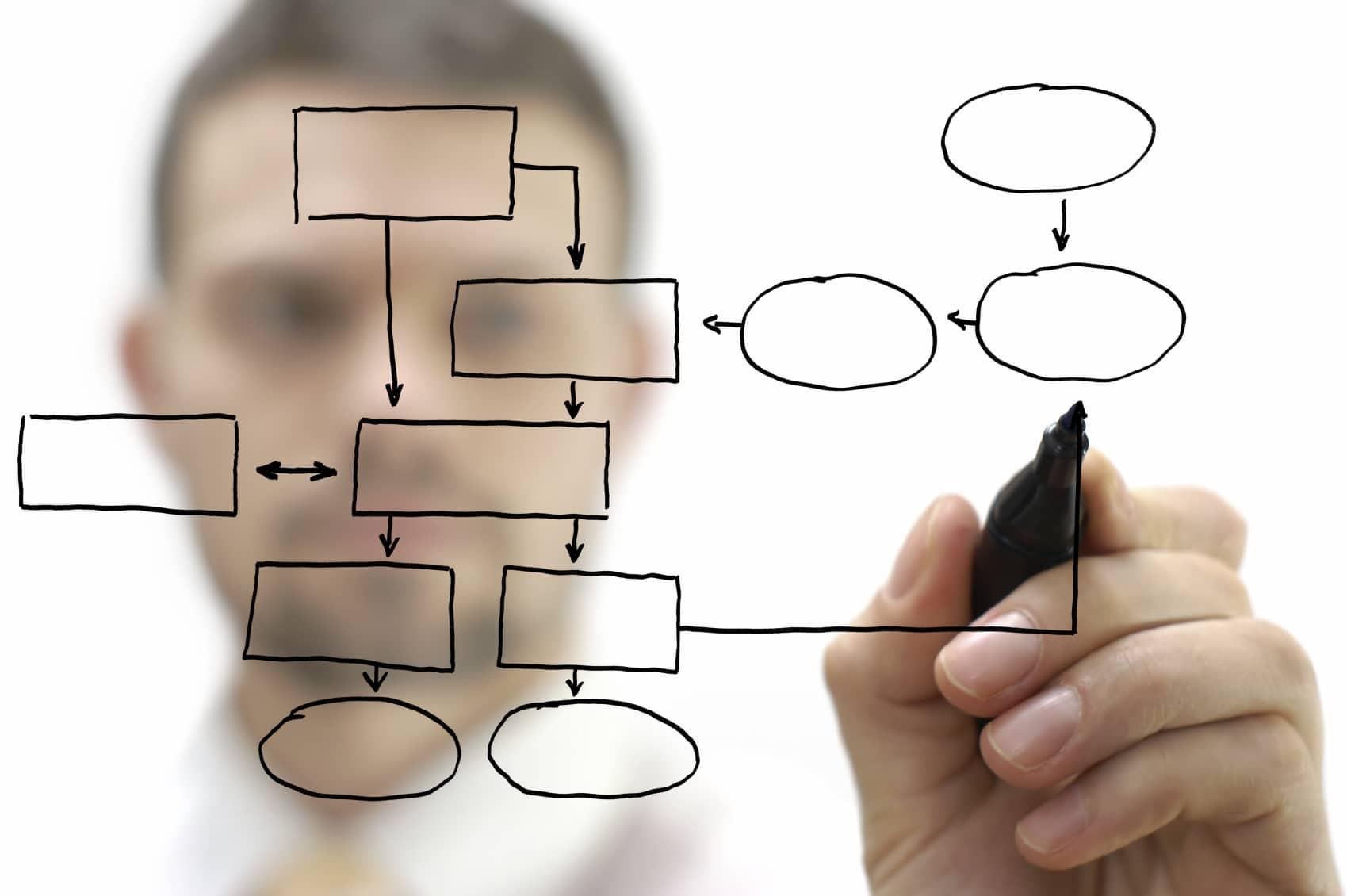 Planificación de la búsqueda de empleo: en 15 tips