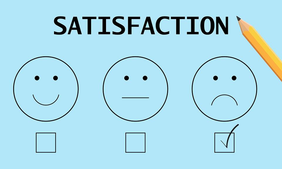 Resultados de la encuesta de satisfacción laboral
